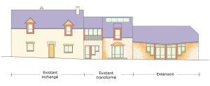 architecture-feng-shui / Luc Antoine / tripartition faç